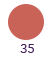 35 - Pulpeuse